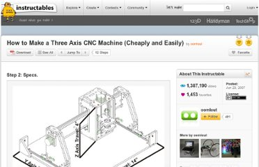 http://www.instructables.com/id/How-to-Make-a-Three-Axis-CNC-Machine-Cheaply-and-/step2/Specs/