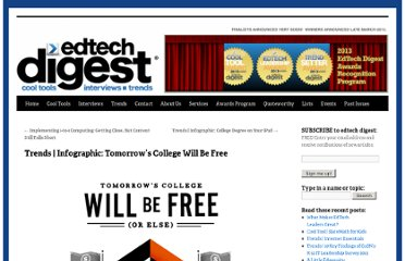 http://edtechdigest.wordpress.com/2012/10/25/trends-infographic-tomorrows-college-will-be-free/