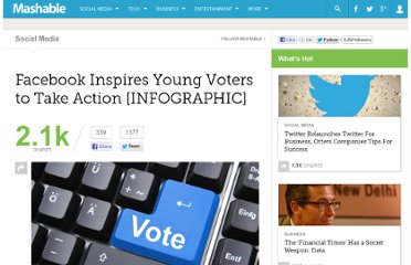 http://mashable.com/2012/10/26/facebook-vote-infographic/