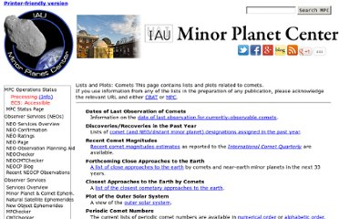 http://www.minorplanetcenter.net/iau/lists/CometLists.html
