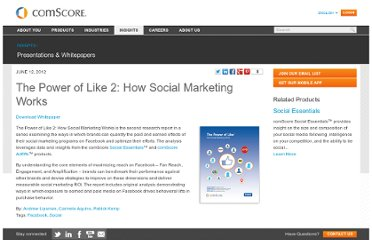 http://www.comscore.com/Insights/Presentations_and_Whitepapers/2012/The_Power_of_Like_2_How_Social_Marketing_Works