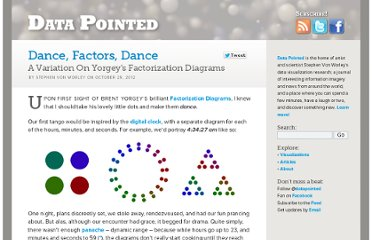 http://www.datapointed.net/2012/10/animated-factorization-diagrams/
