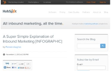 http://blog.hubspot.com/blog/tabid/6307/bid/33787/A-Super-Simple-Explanation-of-Inbound-Marketing-INFOGRAPHIC.aspx