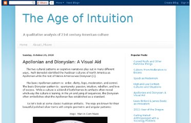 http://ageofintuition.blogspot.com/2010/10/apollonian-and-dionysian-visual-aid.html