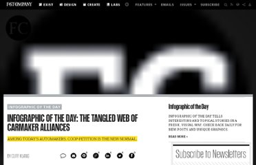 http://www.fastcompany.com/1639377/infographic-day-tangled-web-carmaker-alliances