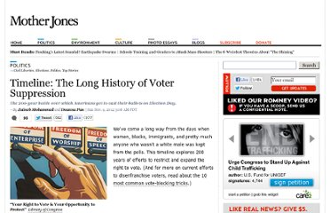 http://www.motherjones.com/politics/2012/11/timeline-history-voter-suppression