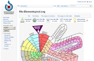 http://commons.wikimedia.org/wiki/File:Elementspiral.svg
