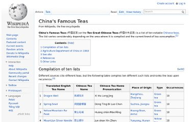 http://en.wikipedia.org/wiki/China%27s_Famous_Teas