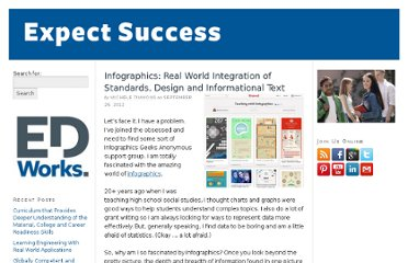 http://edworkspartners.org/expect-success/2012/09/infographics-real-world-integration-of-standards-design-and-informational-text/
