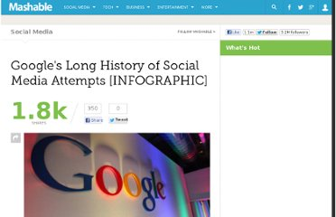 http://mashable.com/2010/07/09/google-social-media-attempts/