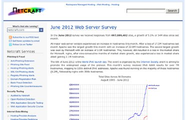 http://news.netcraft.com/archives/2012/06/06/june-2012-web-server-survey.html
