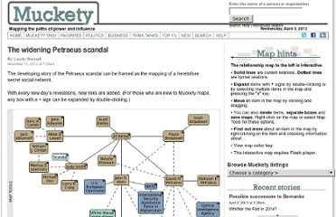 http://news.muckety.com/2012/11/13/the-widening-petraeus-scandal/39071