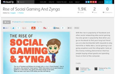 http://visual.ly/rise-social-gaming-and-zynga