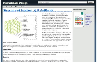 http://www.instructionaldesign.org/theories/intellect.html