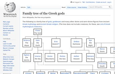 https://en.wikipedia.org/wiki/Family_tree_of_the_Greek_gods