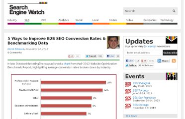 http://searchenginewatch.com/article/2226210/5-Ways-to-Improve-B2B-SEO-Conversion-Rates-Benchmarking-Data