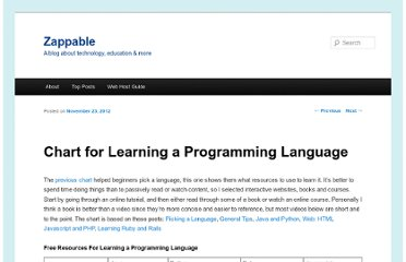 http://www.zappable.com/2012/11/chart-for-learning-a-programming-langauge/