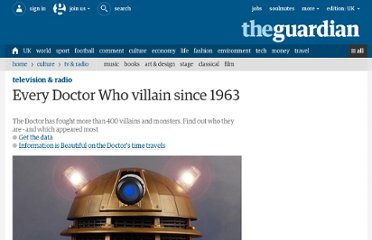 http://www.guardian.co.uk/news/datablog/2010/jul/16/doctor-who-villains-list
