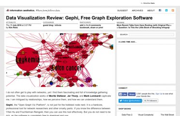 http://infosthetics.com/archives/2010/07/review_gephi_graph_exploration_software.html