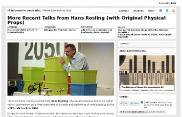 http://infosthetics.com/archives/2010/07/more_recent_talks_from_hans_rosling_with_original_physical_props.html