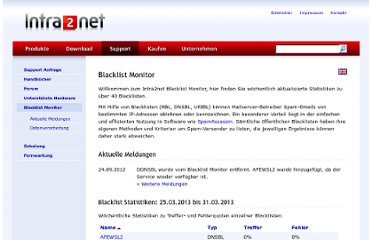 http://www.intra2net.com/de/support/antispam/index.php