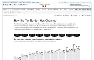 http://www.nytimes.com/interactive/2012/11/30/us/tax-burden.html
