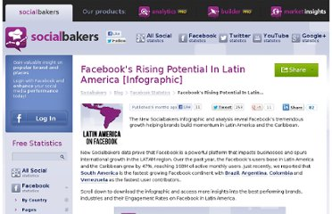 http://www.socialbakers.com/blog/668-facebook-s-rising-potential-in-latin-america-infographic