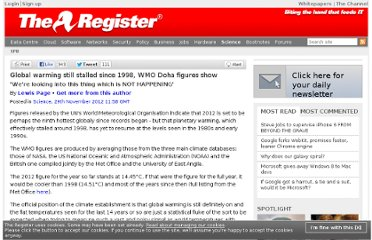 http://www.theregister.co.uk/2012/11/29/wmo_global_temp_figures_2012_doha_ninth_hottest/