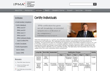 http://ipma.ch/certification/certify-individuals/