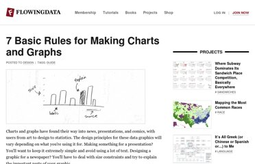 http://flowingdata.com/2010/07/22/7-basic-rules-for-making-charts-and-graphs/