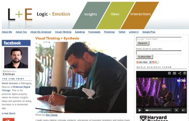 http://darmano.typepad.com/logic_emotion/visual-thinking-synthesis.html
