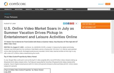 http://www.comscore.com/Insights/Press_Releases/2009/8/U.S._Online_Video_Market_Soars_in_July_as_Summer_Vacation_Drives_Pickup_in_Entertainment_and_Leisure_Activities_Online