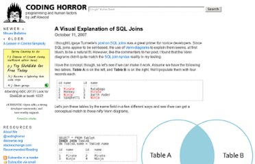 http://www.codinghorror.com/blog/2007/10/a-visual-explanation-of-sql-joins.html