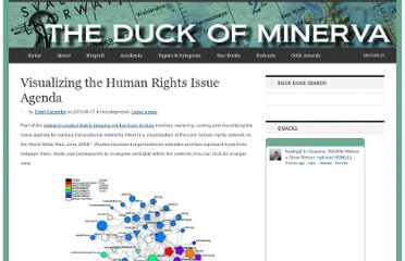 http://www.whiteoliphaunt.com/duckofminerva/2011/06/visualizing-human-rights-issue-agenda.html