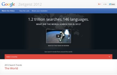 http://www.google.com/zeitgeist/2012/#the-world