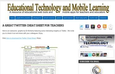 http://www.educatorstechnology.com/2012/12/a-great-twitter-cheat-sheet-for-teachers.html