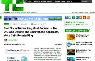 http://techcrunch.com/2012/12/12/pew-social-networking-most-popular-in-the-uk-and-despite-the-smartphone-app-boom-voice-calls-remain-king/