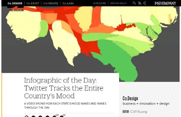 http://www.fastcodesign.com/1661966/infographic-of-the-day-twitter-tracks-the-entire-countrys-mood