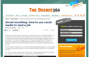 http://www.onlinedegrees.com/degree360/visuals/social-recruiting.html