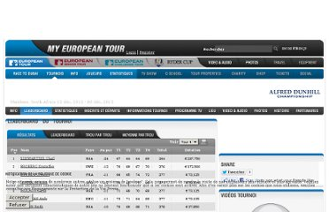 http://fr.europeantour.com/europeantour/season=2013/tournamentid=2012096/leaderboard/index.html?showLeaderboard=Y