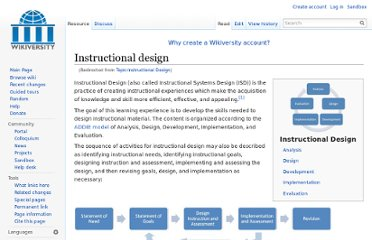 http://en.wikiversity.org/wiki/Topic:Instructional_Design