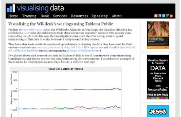 http://www.visualisingdata.com/index.php/2010/07/visualising-the-wikileaks-war-logs-using-tableau-public/