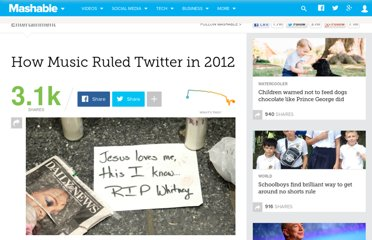 http://mashable.com/2012/12/20/music-ruled-twitter-2012/