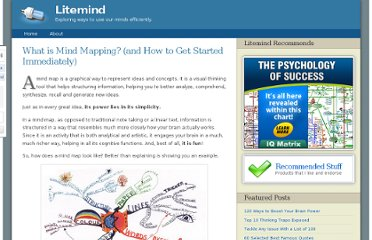 http://litemind.com/what-is-mind-mapping/