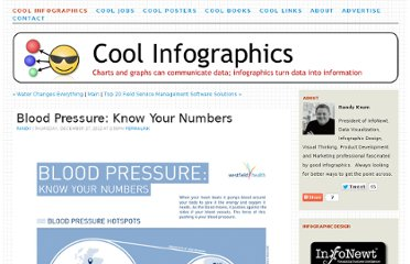 http://www.coolinfographics.com/blog/2012/12/27/blood-pressure-know-your-numbers.html