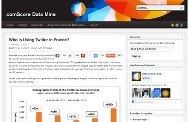 http://www.comscoredatamine.com/2013/01/who-is-using-twitter-in-france/#.UOQcNnkXXjk.twitter