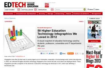 http://www.edtechmagazine.com/higher/article/2012/12/50-higher-education-technology-infographics-we-loved-2012