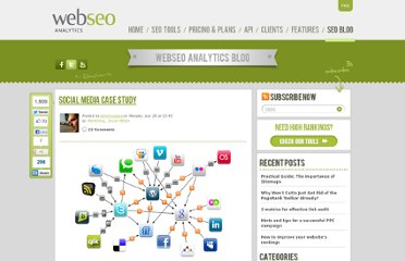 http://www.webseoanalytics.com/blog/social-media-case-study/
