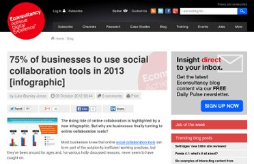 http://econsultancy.com/de/blog/10986-75-of-businesses-to-use-social-collaboration-tools-in-2013-infographic