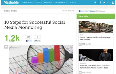 http://mashable.com/2010/08/02/successful-social-media-monitoring/